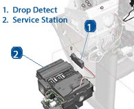HP Designjet Drop Detect and Service station - diagram and schematics