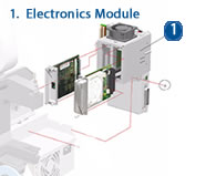 HP Designjet Electronics Module - Diagram and schematic