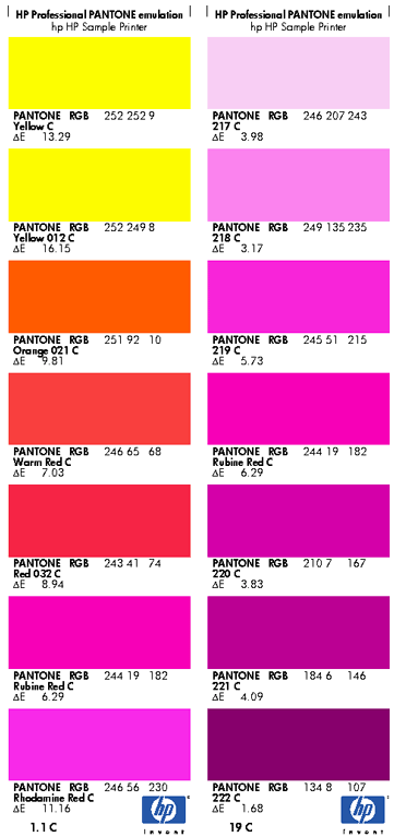 Hp Professional Pantone Emulation