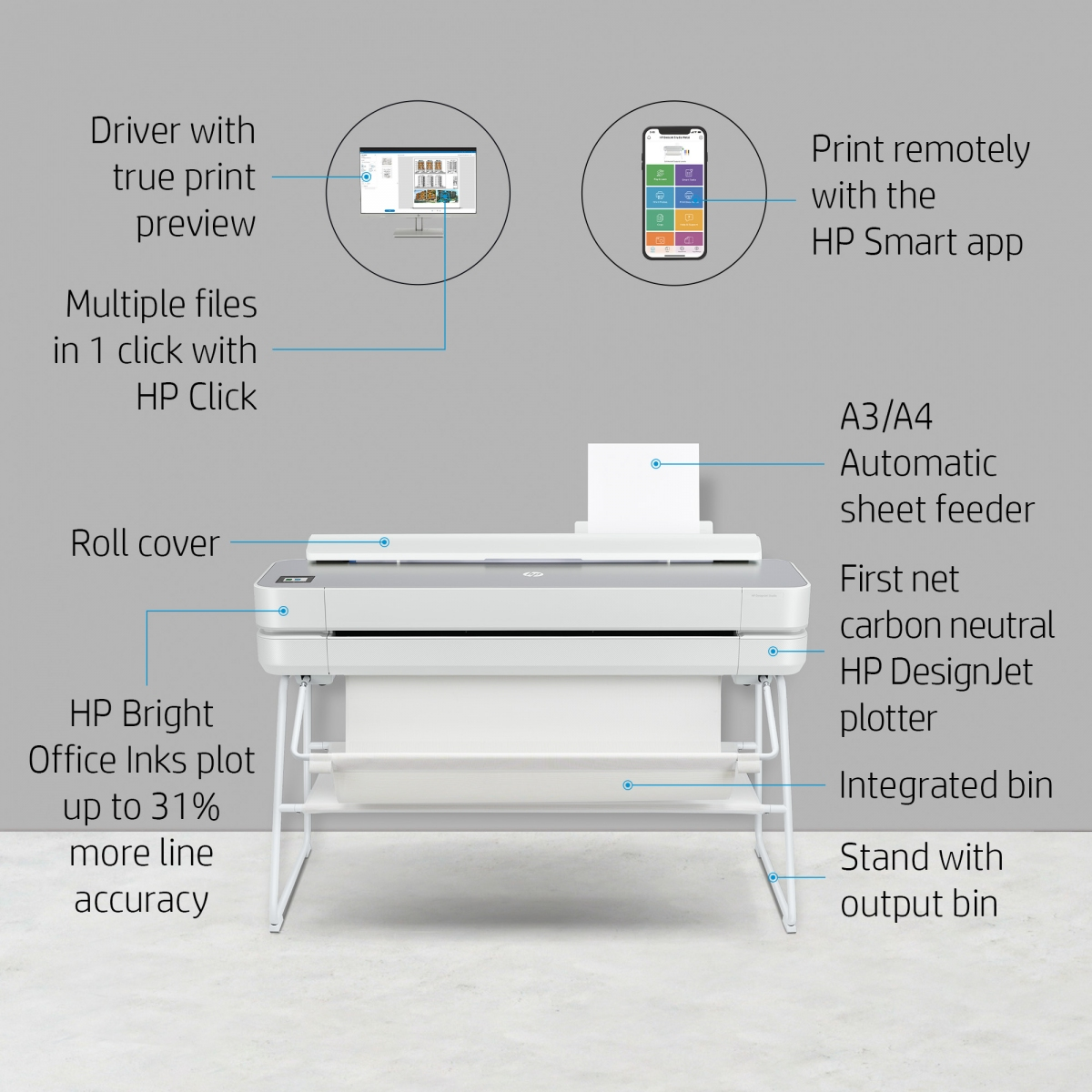 HP DesignJet Studio Steel 5HB12C 24-in Printer - Hot Points