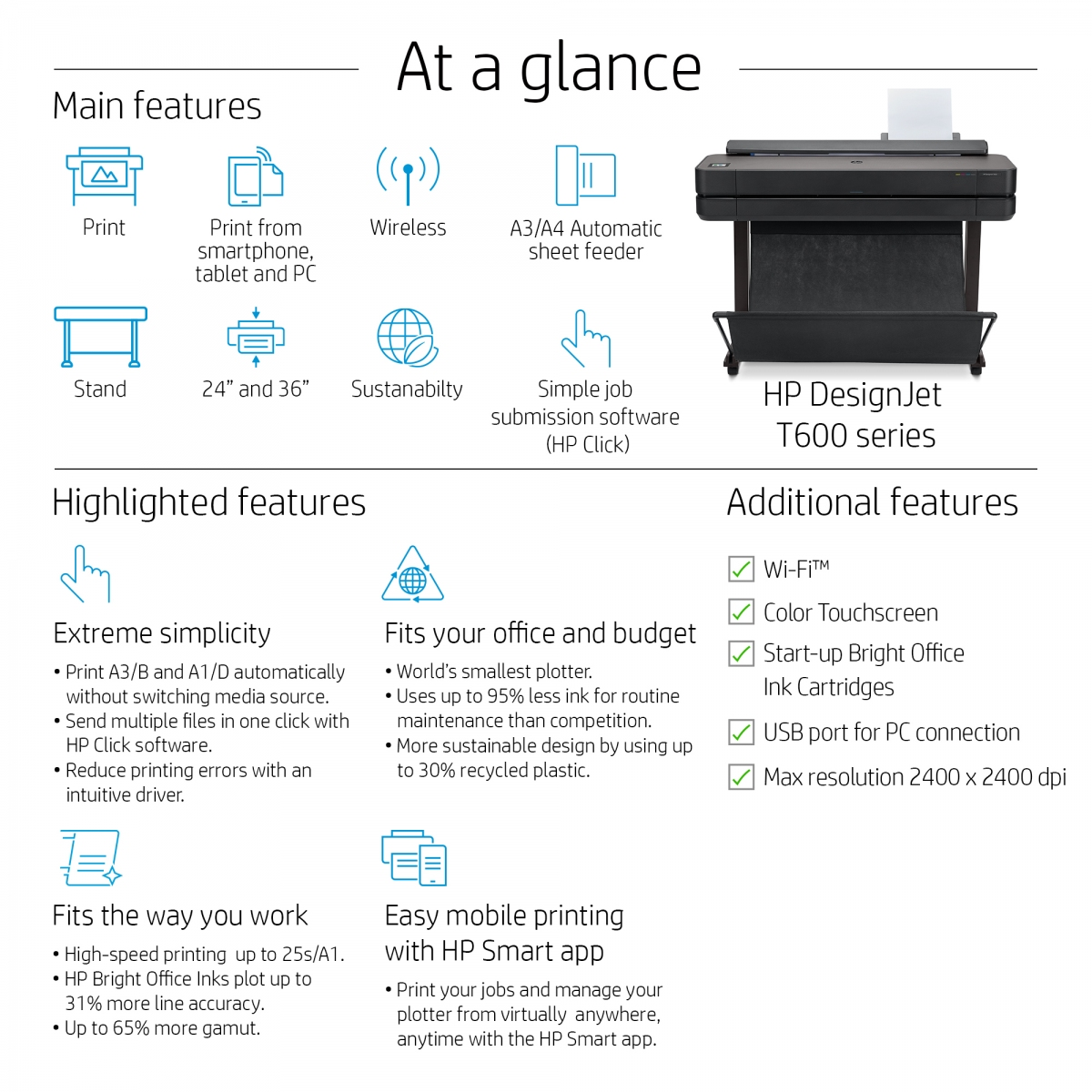 DesignJet T650 24-in printer 5HB08A - features at a glance