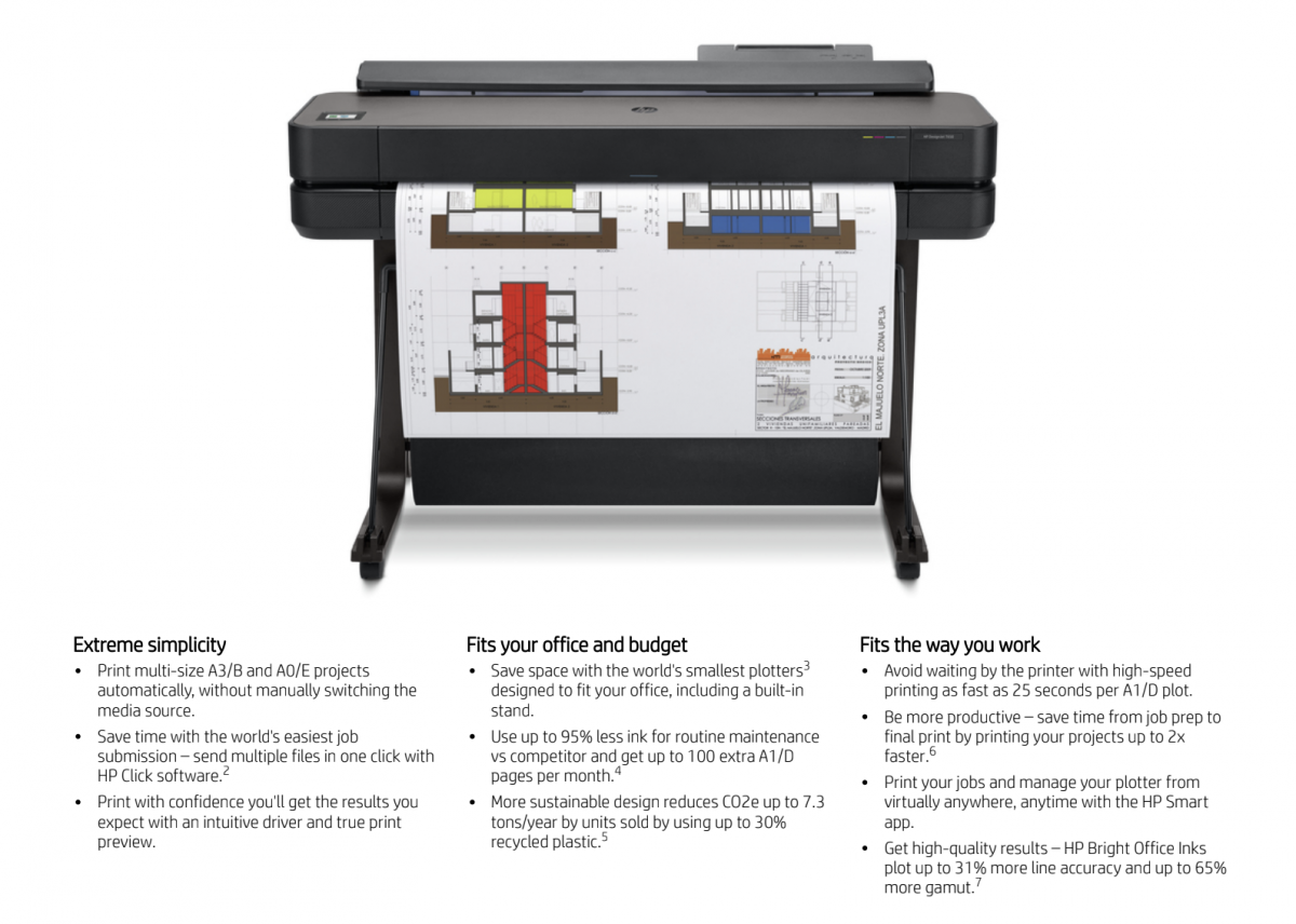 DesignJet T650 36-in printer 5HB10A Key Points